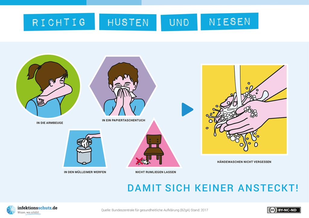 Infografik: Damit sich keiner ansteckt - Richtig husten und niesen
